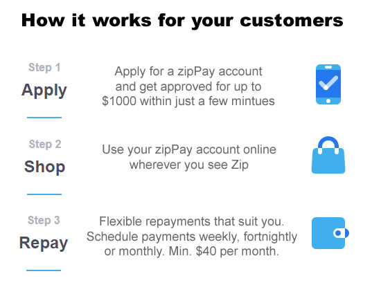 how-it-works-customers-1-option2.jpg