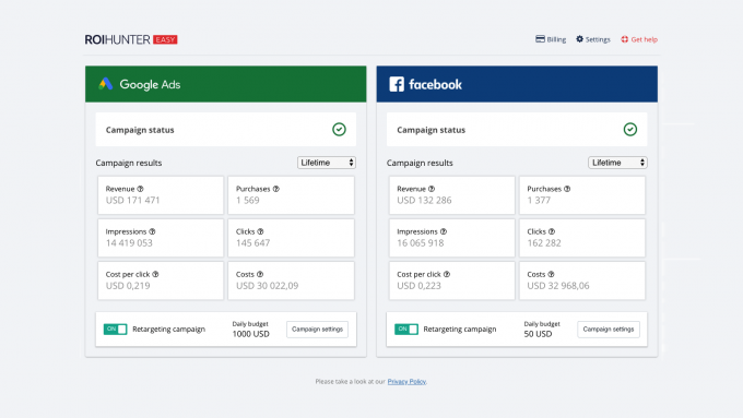 ROI Hunter Facebook & Instagram Easy Ads