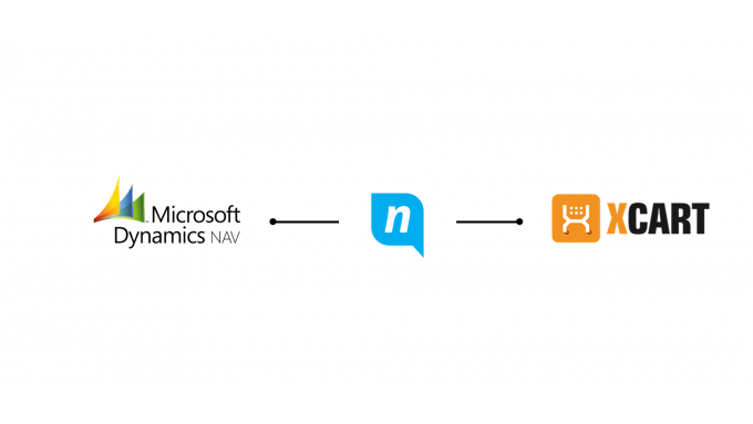 Microsoft Dynamics NAV Integration by nChannel
